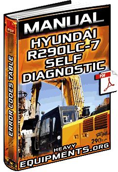 manual hyundai r290lc 7 excavator self diagnostic system error rh heavyequipments org Hub Northwest Freeway Hyundai Hub Northwest Freeway Hyundai