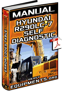 Manual: Hyundai R290LC-7 Excavator Self Diagnostic System – Error Codes Table