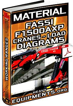 Material: Fassi F1500AXP Series Hydraulic Cranes – Load Diagrams